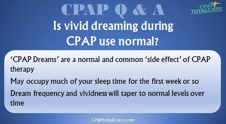 CPAP Dreams Dreaming