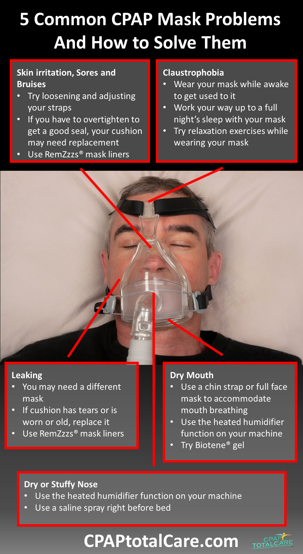 CPAP mask problems